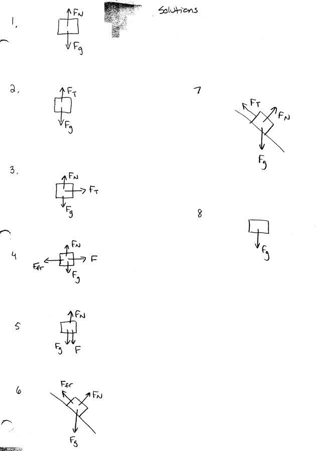 physics 150