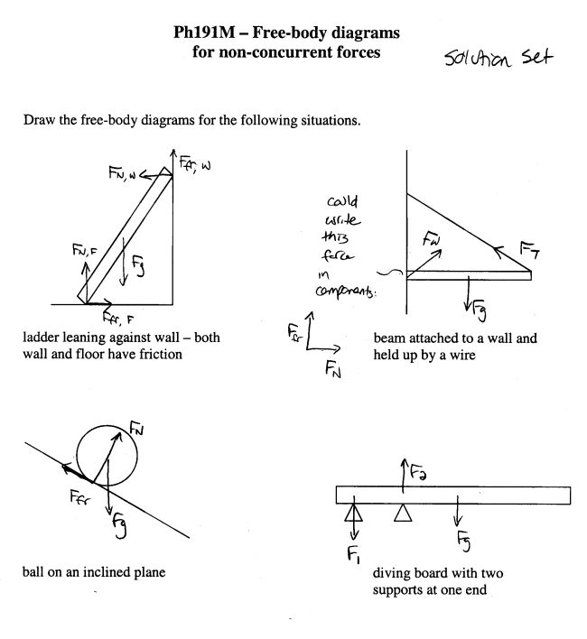 drawing free body diagrams worksheet Termolak – Free Body Diagram Worksheet with Answers